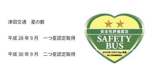 safety-starimg-1